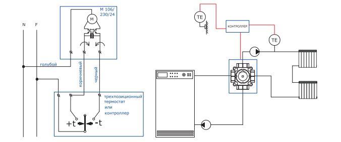 Сервомотор valtec для смесительного клапана импульсный